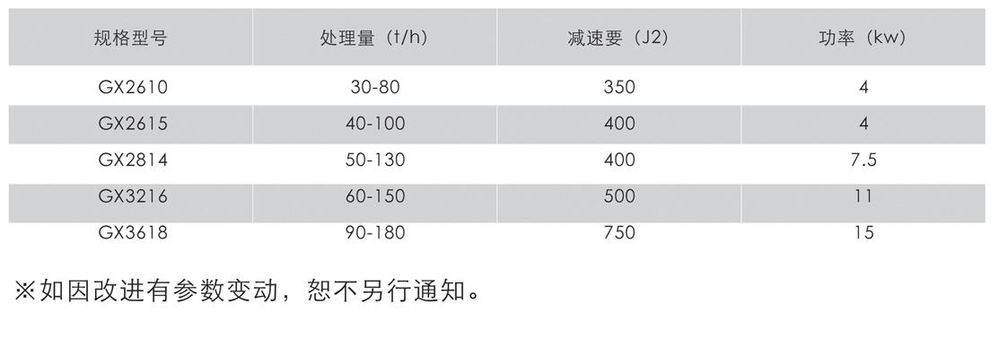 GX輪式洗砂機2.jpg