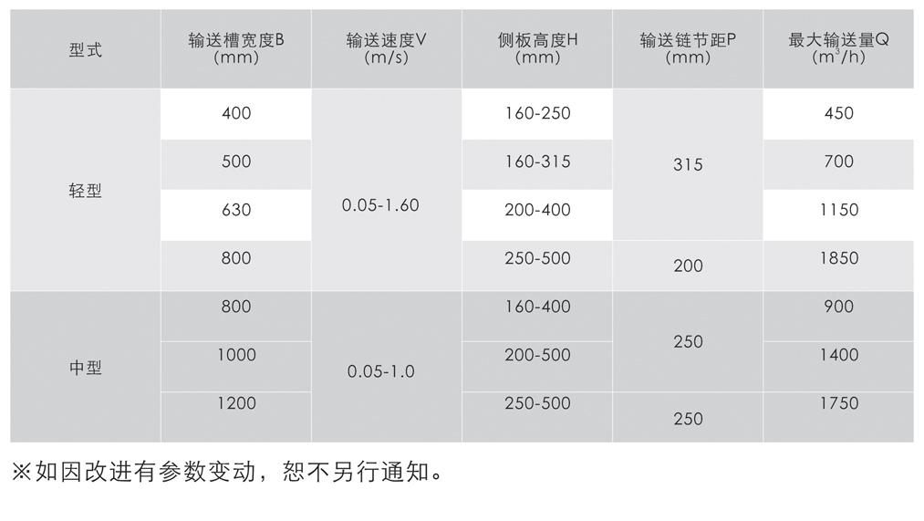 2GBZ重型板式給料機.jpg