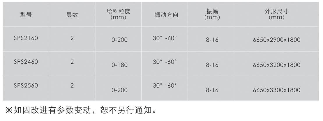 SPS三軸水平篩2.jpg